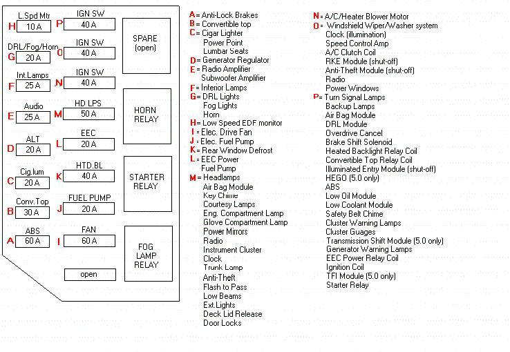 sn95 fuse box diagram   21 wiring diagram images